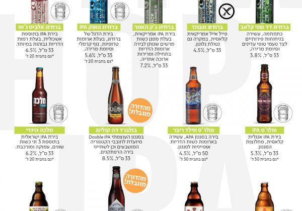 בירה IPA